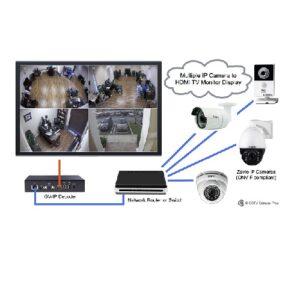 CCTV-20-pcs-IP-Camera-Package-BD-Price